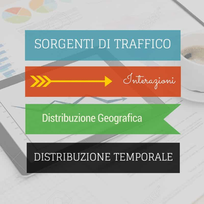 marketing strategico sociale